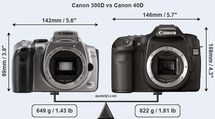 Compare Canon 300D and Canon 40D