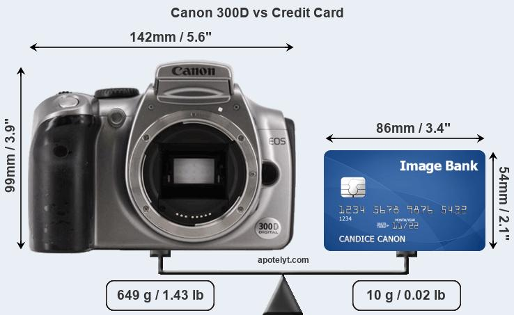 Canon 300D vs credit card front
