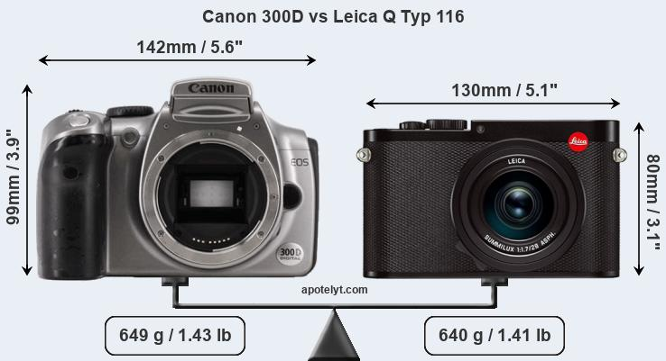 Size Canon 300D vs Leica Q Typ 116