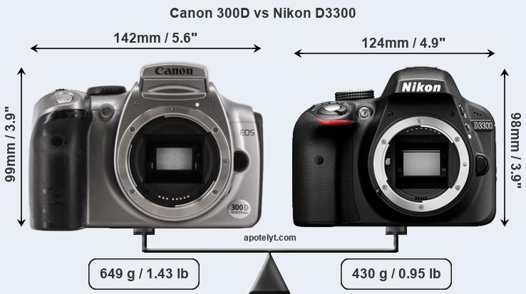 Compare Canon 300D and Nikon D3300