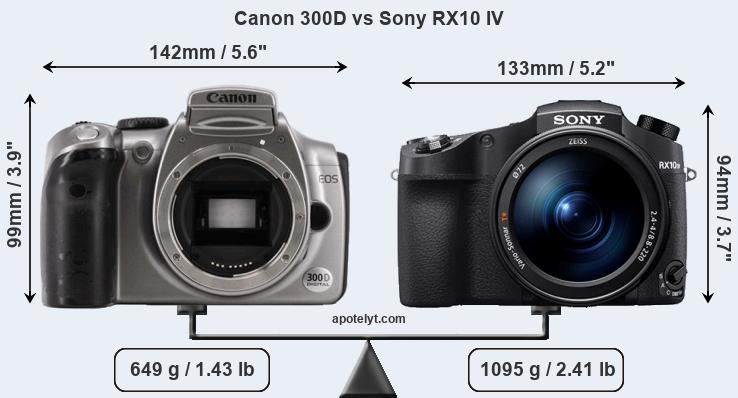 Size Canon 300D vs Sony RX10 IV