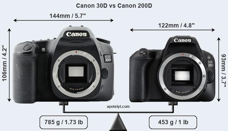 Compare Canon 30D and Canon 200D