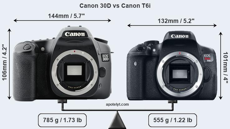 Compare Canon 30D and Canon T6i