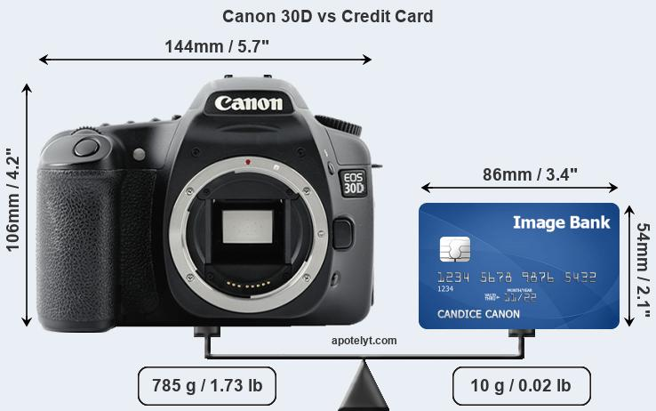 Canon 30D vs credit card front