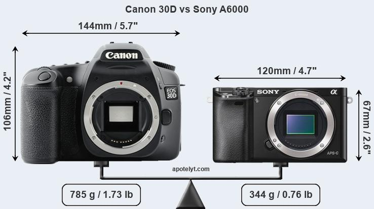 Size Canon 30D vs Sony A6000