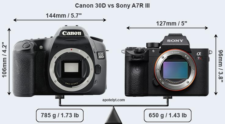 Size Canon 30D vs Sony A7R III