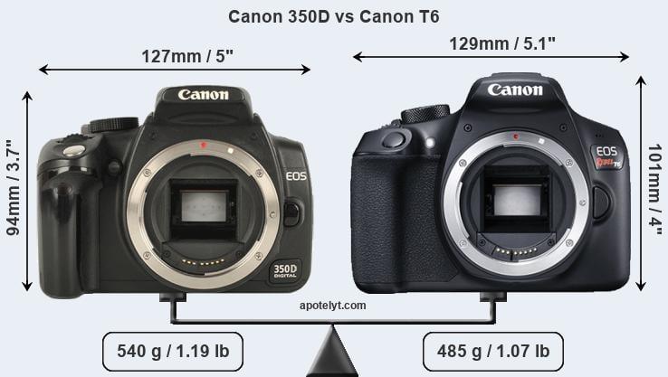Canon 350D vs Canon T6 Comparison Review