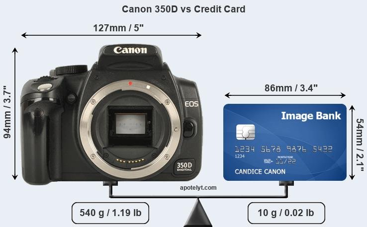 Canon 350D vs credit card front