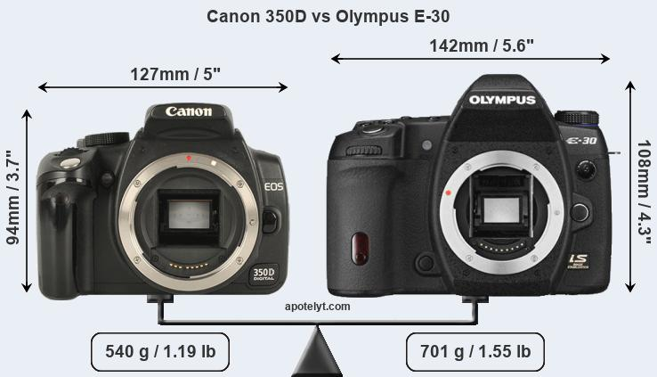 Compare Canon 350D and Olympus E-30