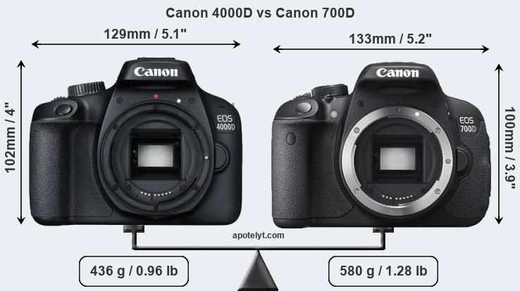 Compare Canon 4000D and Canon 700D
