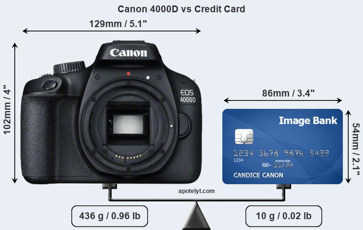 Canon 4000D vs credit card front