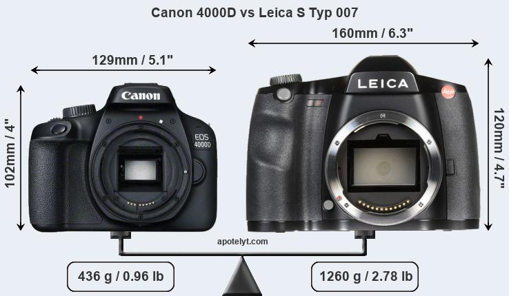 Size Canon 4000D vs Leica S Typ 007