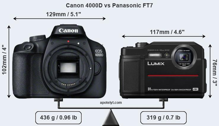 Size Canon 4000D vs Panasonic FT7