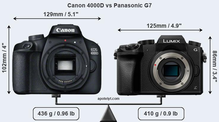 Compare Canon 4000D and Panasonic G7