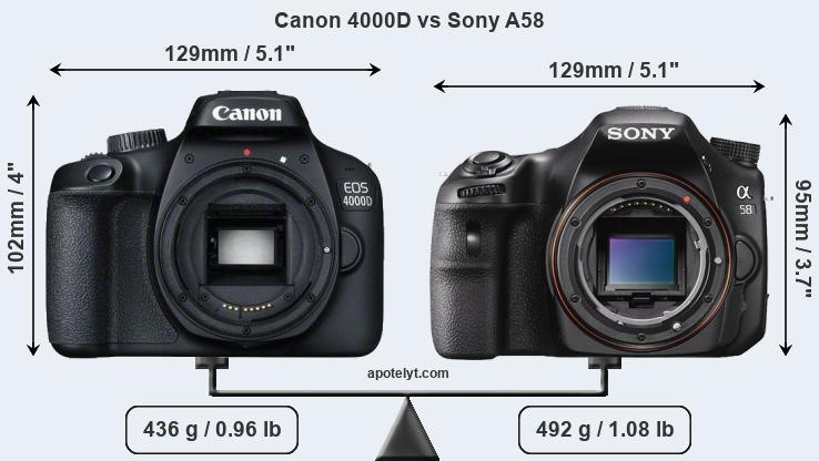 Size Canon 4000D vs Sony A58