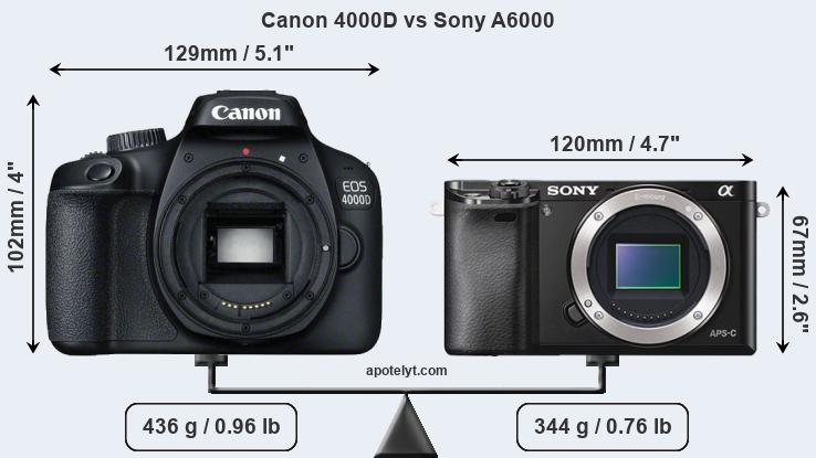 Size Canon 4000D vs Sony A6000
