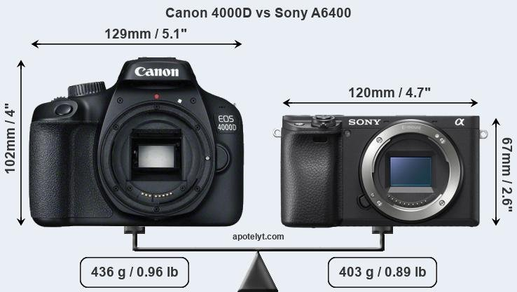 Size Canon 4000D vs Sony A6400