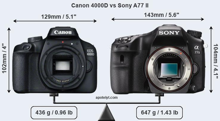 Compare Canon 4000D and Sony A77 II