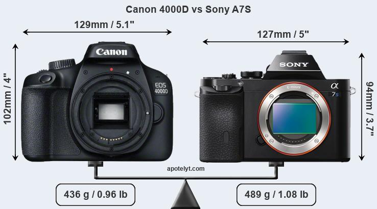 Size Canon 4000D vs Sony A7S
