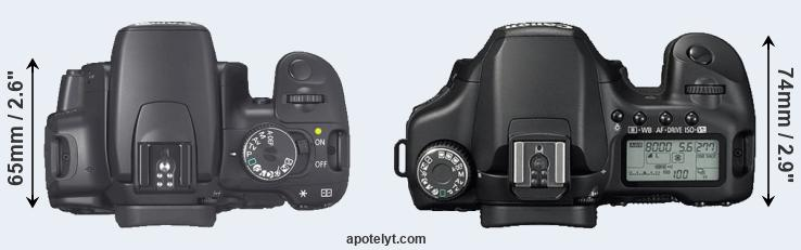 400D versus 40D top view