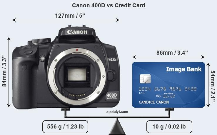 Canon 400D vs credit card front