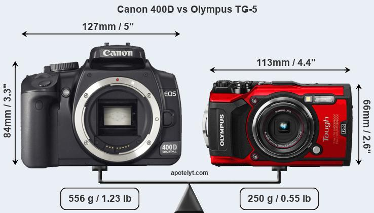 Size Canon 400D vs Olympus TG-5