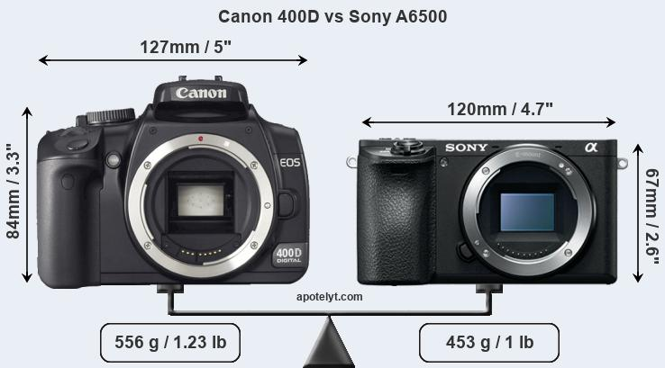 Size Canon 400D vs Sony A6500