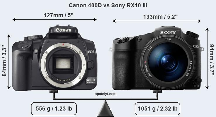 Size Canon 400D vs Sony RX10 III