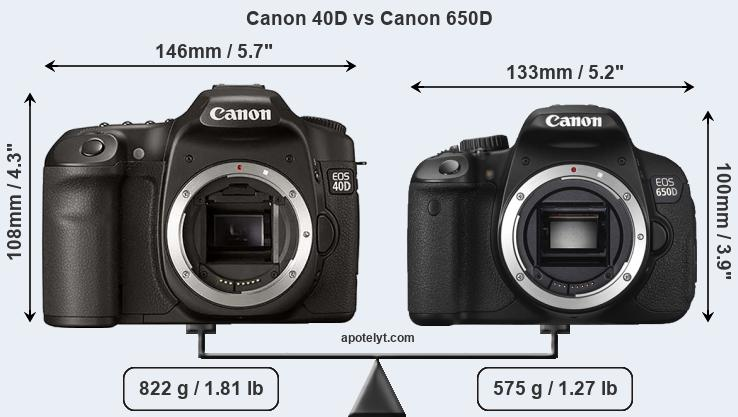 Canon 40d Vs Canon 650d Comparison Review