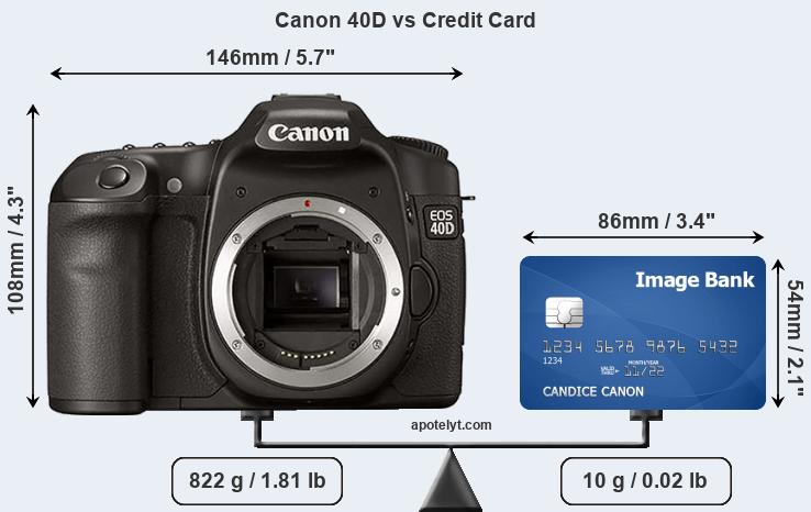 Canon 40D vs credit card front