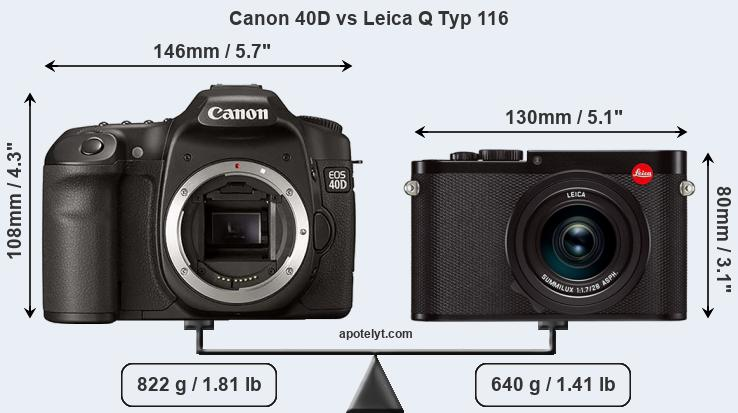 Compare Canon 40D and Leica Q Typ 116