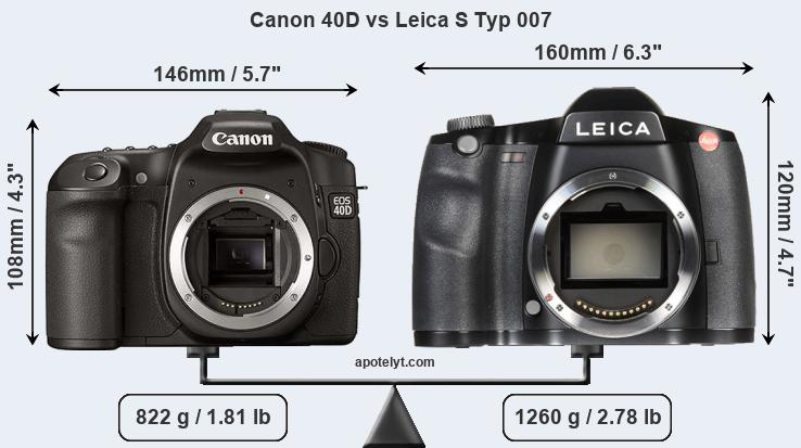 Size Canon 40D vs Leica S Typ 007