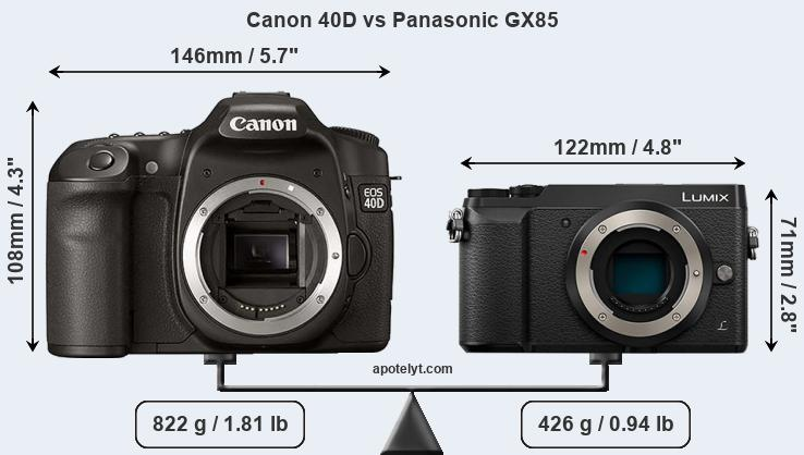 Compare Canon 40D and Panasonic GX85