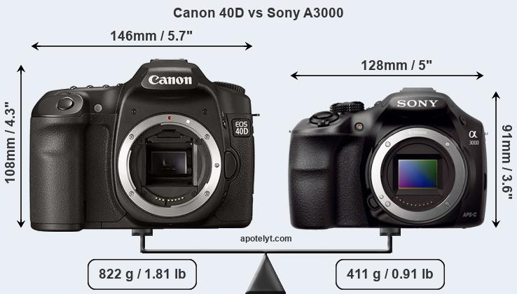 Size Canon 40D vs Sony A3000
