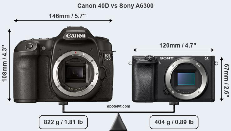 Size Canon 40D vs Sony A6300