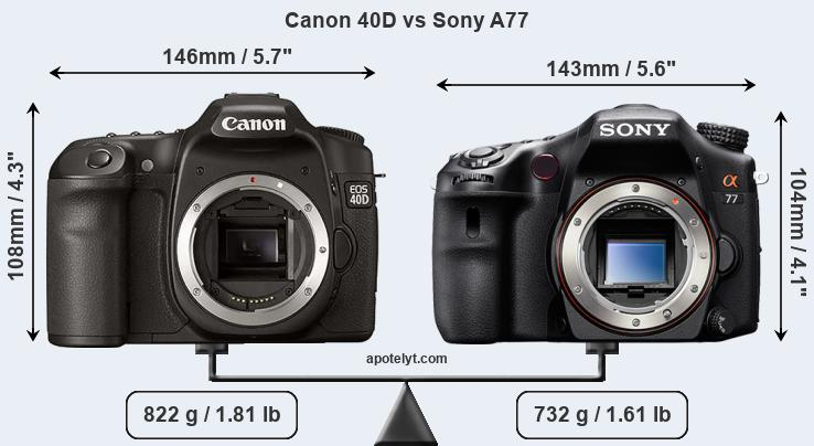 Size Canon 40D vs Sony A77