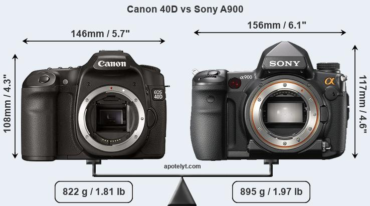 Size Canon 40D vs Sony A900