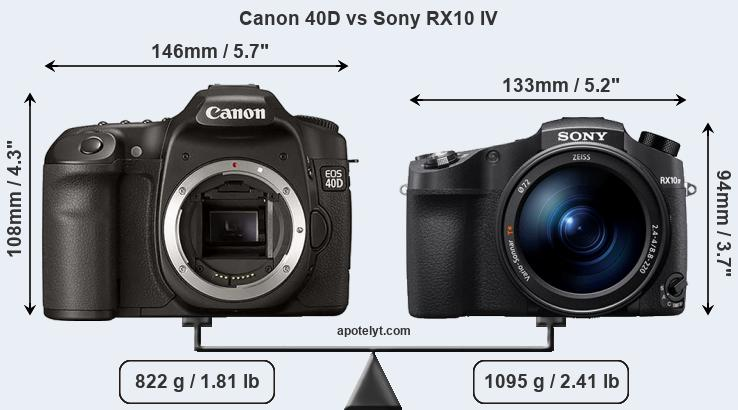 Size Canon 40D vs Sony RX10 IV