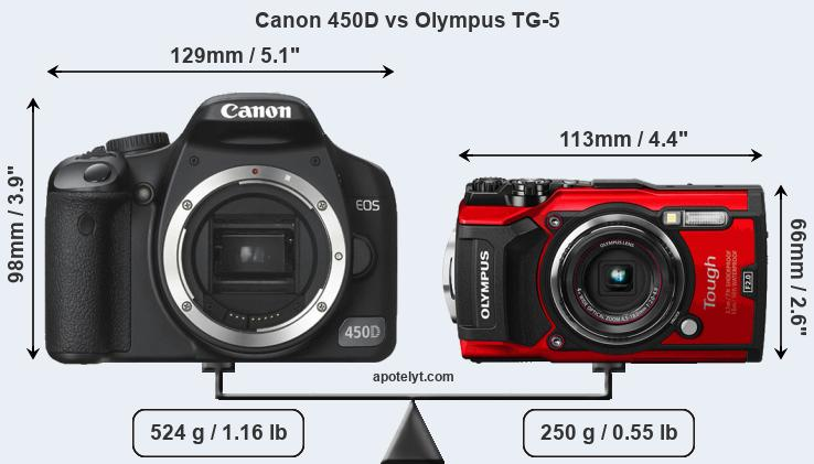 Size Canon 450D vs Olympus TG-5