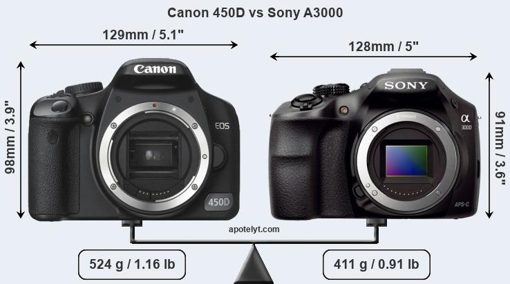 Size Canon 450D vs Sony A3000