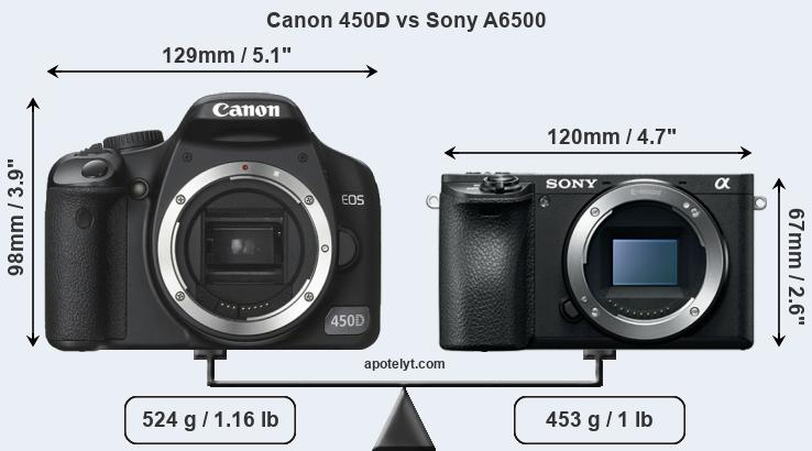 Size Canon 450D vs Sony A6500