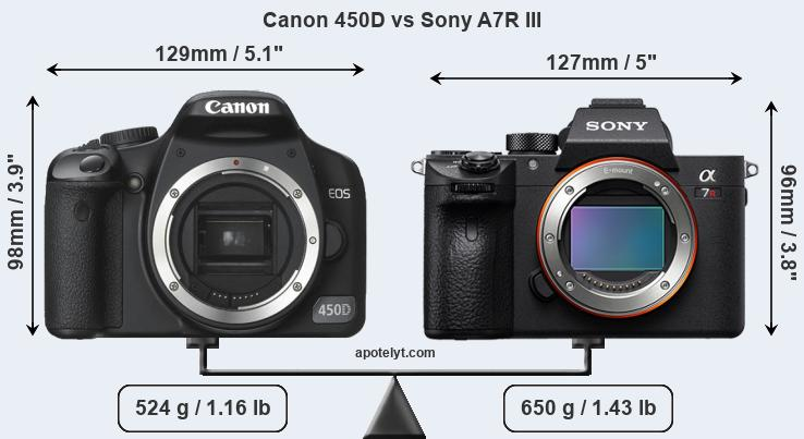 Size Canon 450D vs Sony A7R III