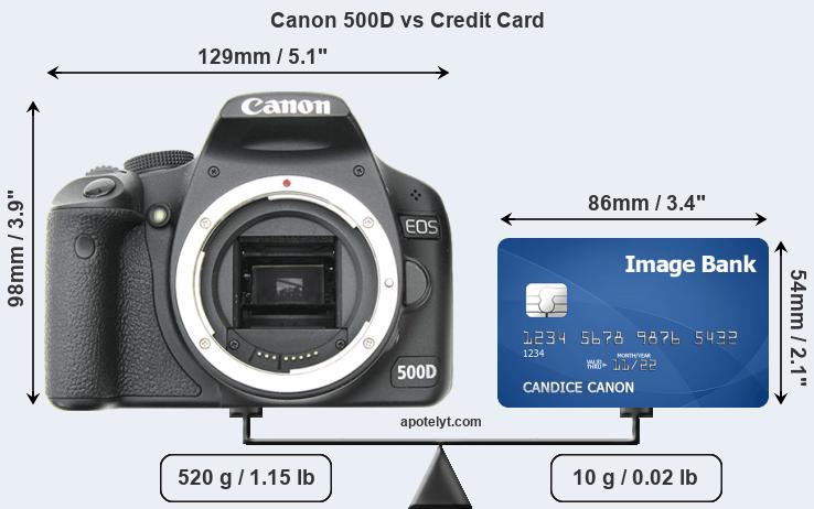 Canon 500D vs credit card front