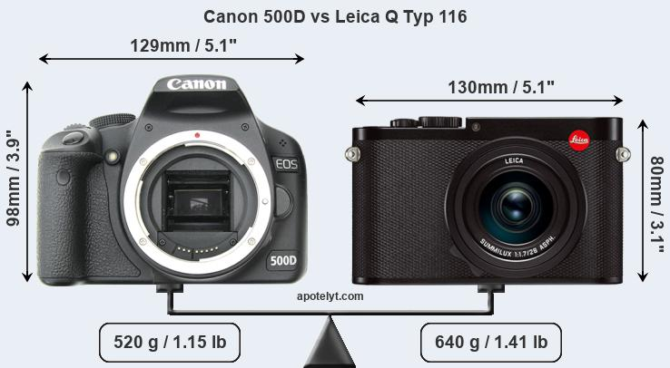 Size Canon 500D vs Leica Q Typ 116