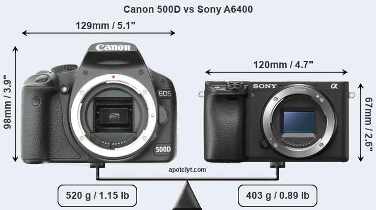 Size Canon 500D vs Sony A6400