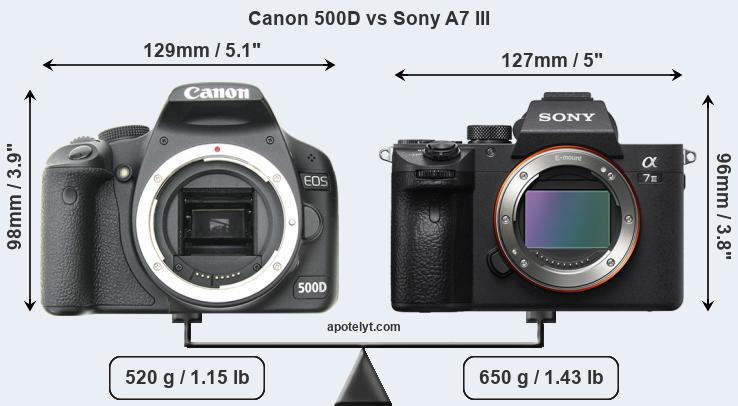 Compare Canon 500D vs Sony A7 III