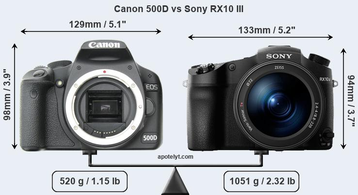 Size Canon 500D vs Sony RX10 III