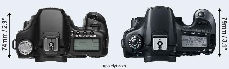 50D versus 60D top view