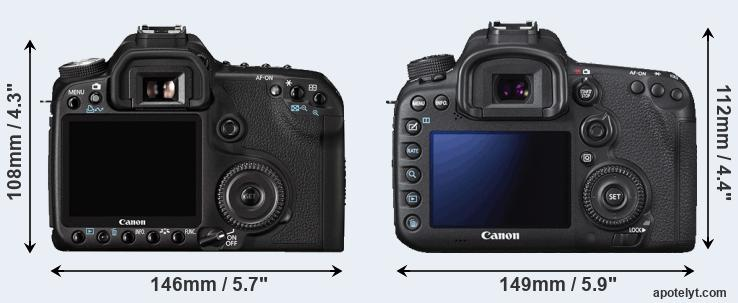 50D and 7D Mark II rear side