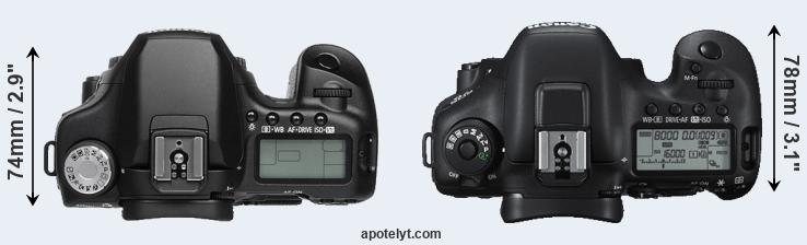 50D versus 7D Mark II top view